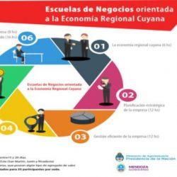 Nace una Escuela de Negocios con foco en la economía regional