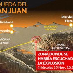 ARA San Juan: intensifican búsqueda en el fondo del mar