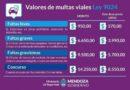 Las multas por infracciones viales trepan a los 14 mil pesos